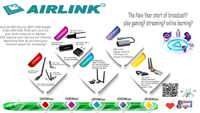 AirLink 802.11ac_ax_USB adapter_pcie.png