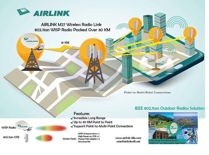 AIRLINK M27 Wireless Radio Link.png