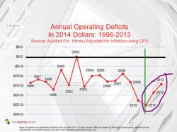 Reversing the deficit
