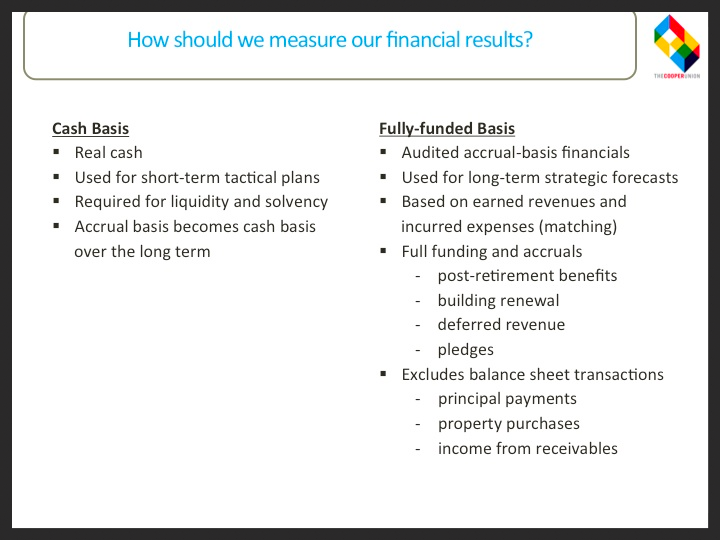 Cash Basis vs Fully-funded Basis