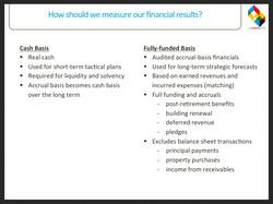 Cash Basis vs Fully-funded Basis