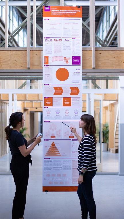 Poster voor de oplevering van het project voor Slachtofferhulp