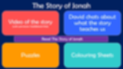 Youth Web Page Layout - The Story of Jon