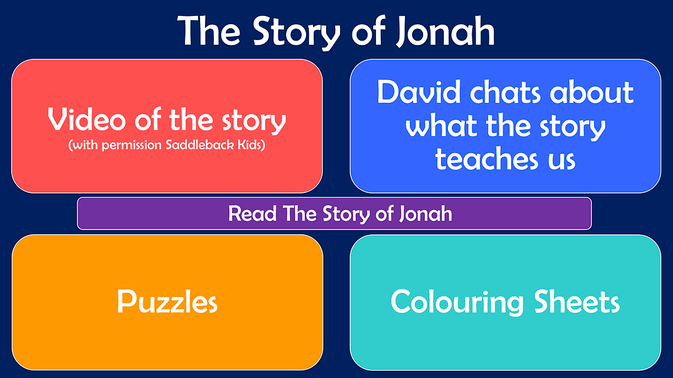 Youth Web Page Layout - The Story of Jon