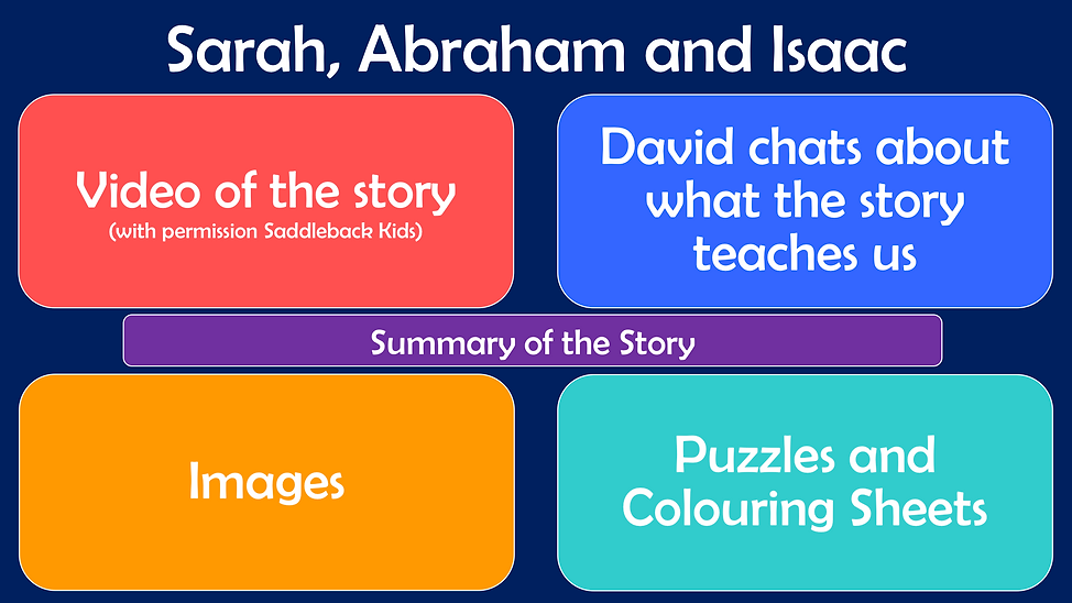 Youth Web Page Layout - Sarah, Abraham a