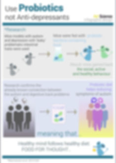 Infographic Probiotics Gut microbiome design science