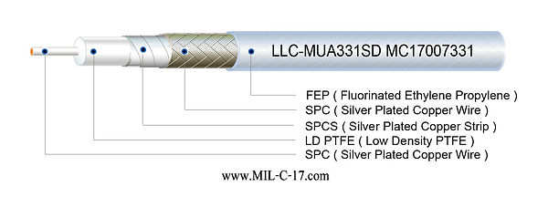 MUA331SD Low Loss Microwave Cable for Replacement of Micro-Coax UFB311A, HP305, LL335, DF218