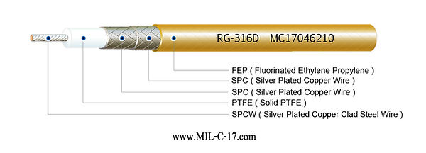 M17/152-RG316D Low PIM RG-316D Double Braid RF Flexible Coaxial Cable FEP Jacket