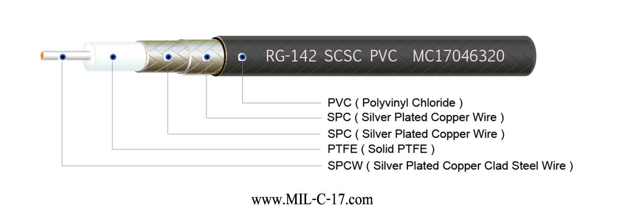 M17/60-RG142 PVC Jacket RG-142 Cable