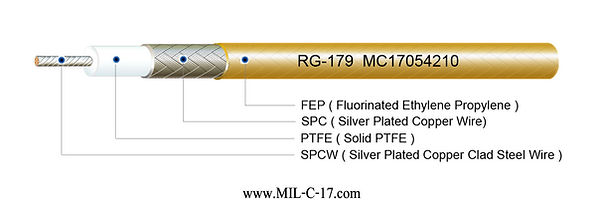 M17/179-RG179 Low PIM RG-179 Single Braid RF Flexible Coaxial Cable FEP Jacket