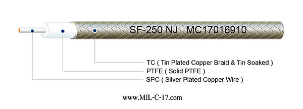 Low PIM SF-250 SPC NJ Semi-Flexible ( Hand-Formable ) Coaxial Cable without Jacket, SF250 SPC NJ