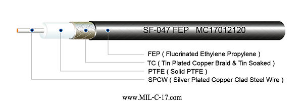 Low PIM SF-047 FEP Semi-Flexible (Hand-Formable ) Coaxial Cable with FEP Jacket, SF047 FEP