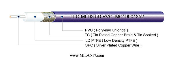 MLD3.5D PVC Low Loss Semi-Flexible ( Hand-Formable ) Coaxial Cable with PVC Jacket