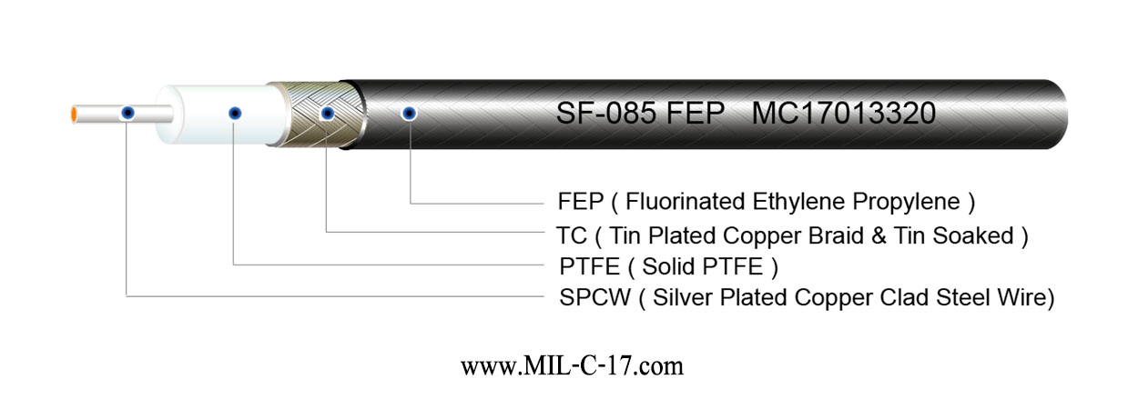 SF-085 75 Ohm FEP Semi-Flexible Cabl