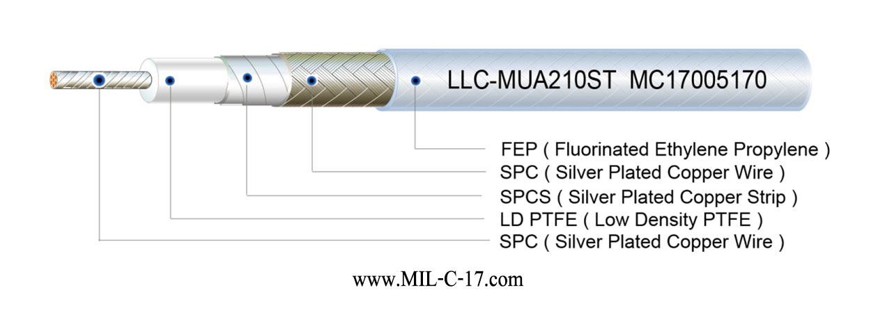 MUA210ST Low Loss Microwave Cable