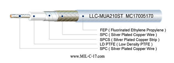 MUA210ST Low Loss Microwave Cable for Replacement of Micro-Coax ( UFA210B, UFB197C ), HP190, IW180x, LL142