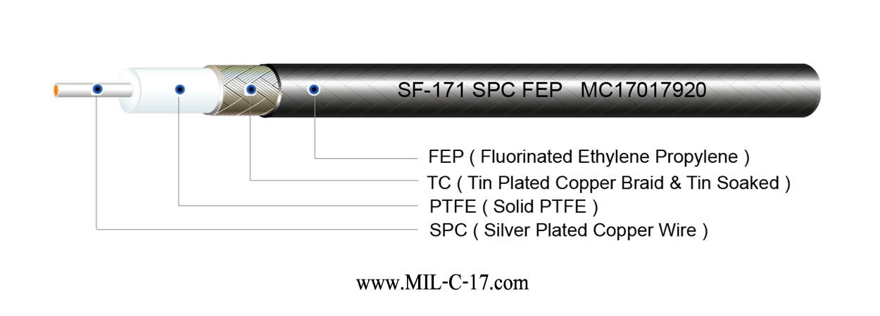 SF-171 SPC FEP Semi-Flexible Cable