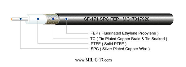 Low PIM SF-171 SPC FEP Semi-Flexible ( Hand-Formable ) Coaxial Cable with FEP Jacket, SF171 SPC FEP