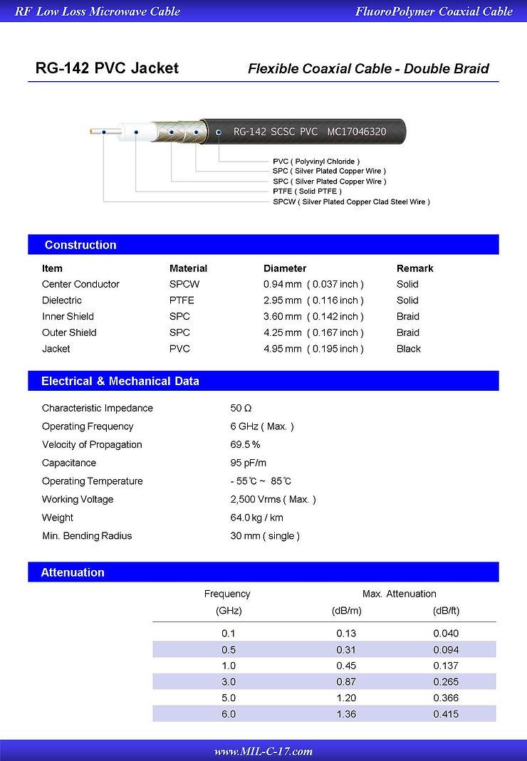 M17/60-RG142 Low PIM RG-142Double Braid RF Flexible PVC Jacket Coaxial Cable