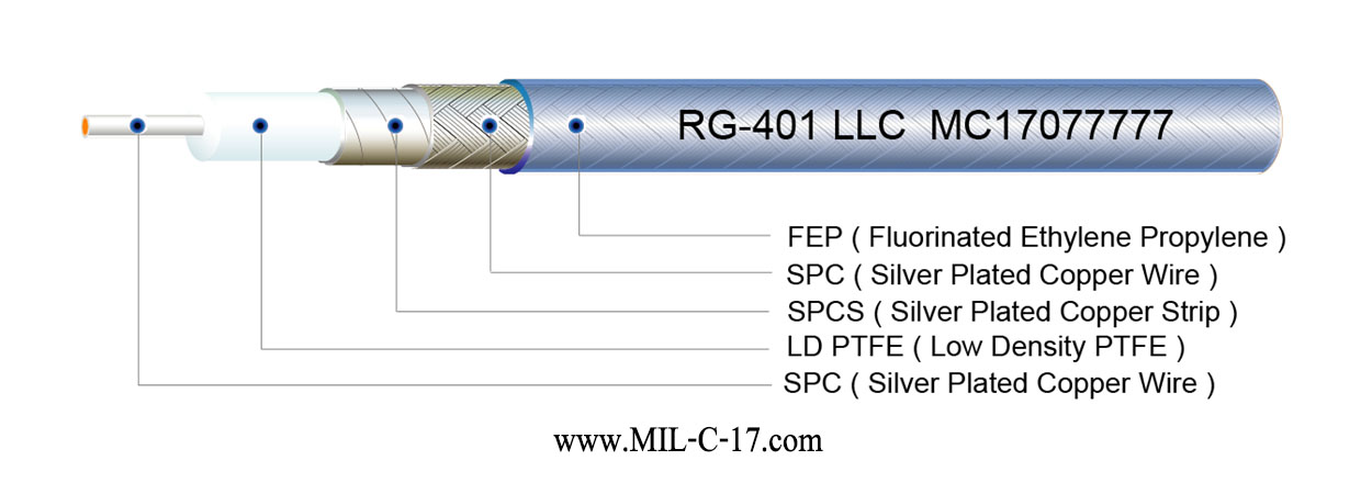 RG-401SS Low Loss Microwave Cable