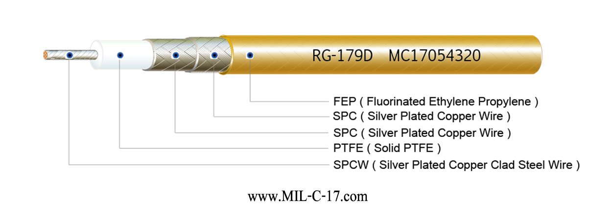 M17/94-RG179D Coaxial Cable