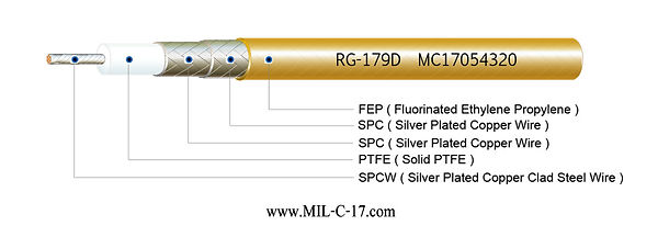 M17/94-RG179D Low PIM RG-179D Double Braid RF Flexible Coaxial Cable FEP Jacket