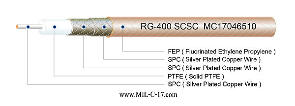 M17/128-RG400 Low PIM RG-400 Double Braid RF Flexible Coaxial Cable FEP Jacket
