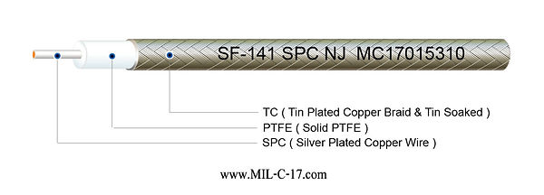 Low PIM SF-141 SPC NJ Semi-Flexible ( Hand-Formable ) Coaxial Cable without Jacket, SF141 SPC NJ