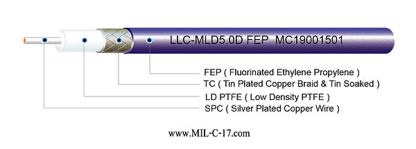 MLD5.0D PVC Low Loss Semi-Flexible ( Hand-Formable ) Coaxial Cable with FEP Jacket