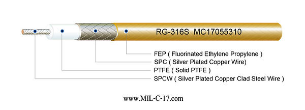 M17/113-RG316 Low PIM RG-316 Single Braid RF Flexible Coaxial Cable FEP Jacket