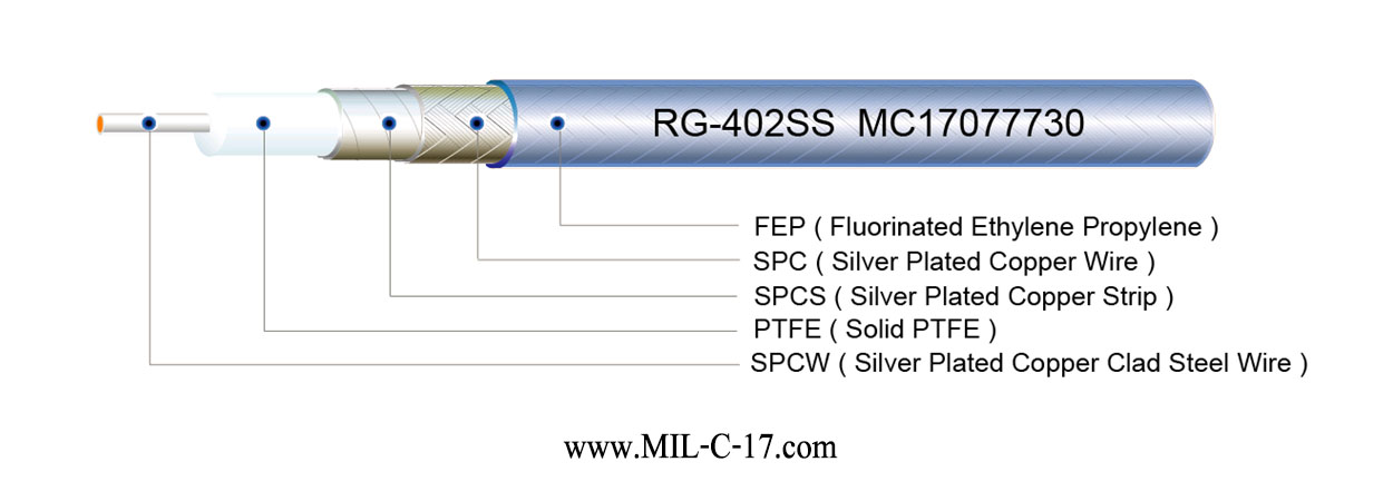 RG-402SS Microwave Coaxial Cable