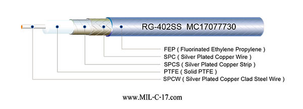 RG-402SS Microwave Cable for Replacement of SS402, Semflex SM 402, Tflex-402, Multibend 402, Multiflex_141 Cable