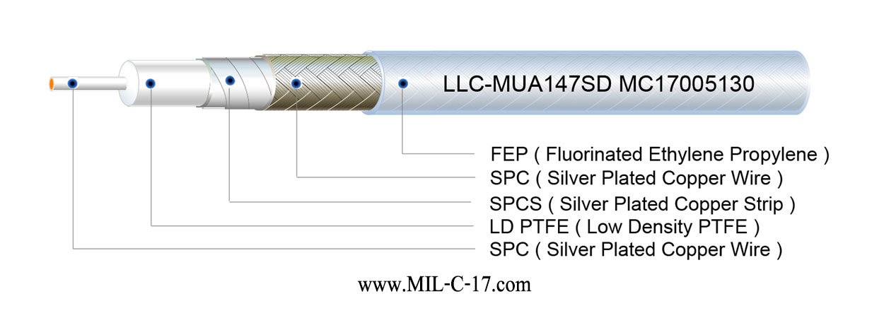 MUA147SD Low Loss Microwave Cable
