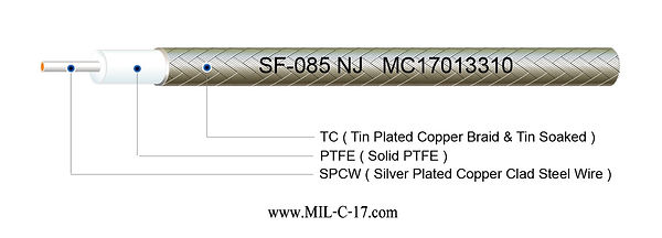 Low PIM SF-085 NJ 75Ohm Semi-Flexible ( Hand-Formable ) Coaxial Cable without Jacket, SF085 NJ 75Ohm