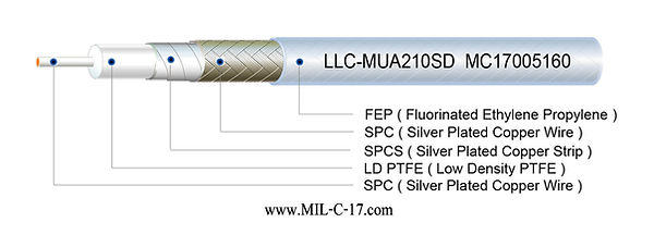MUA210SD Low Loss Microwave Cable for Replacement of Micro-Coax ( UFA210A, UFB205A ), HP190, IW180x, LL142