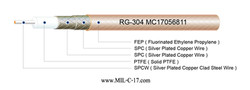 RG304 Low PIM RG-304 Coaxial Cable