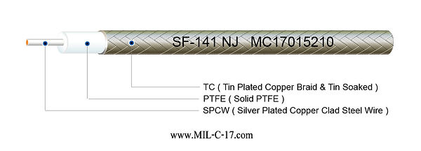 Low PIM SF-141 NJ Semi-Flexible ( Hand-Formable ) Coaxial Cable without Jacket, SF141 NJ