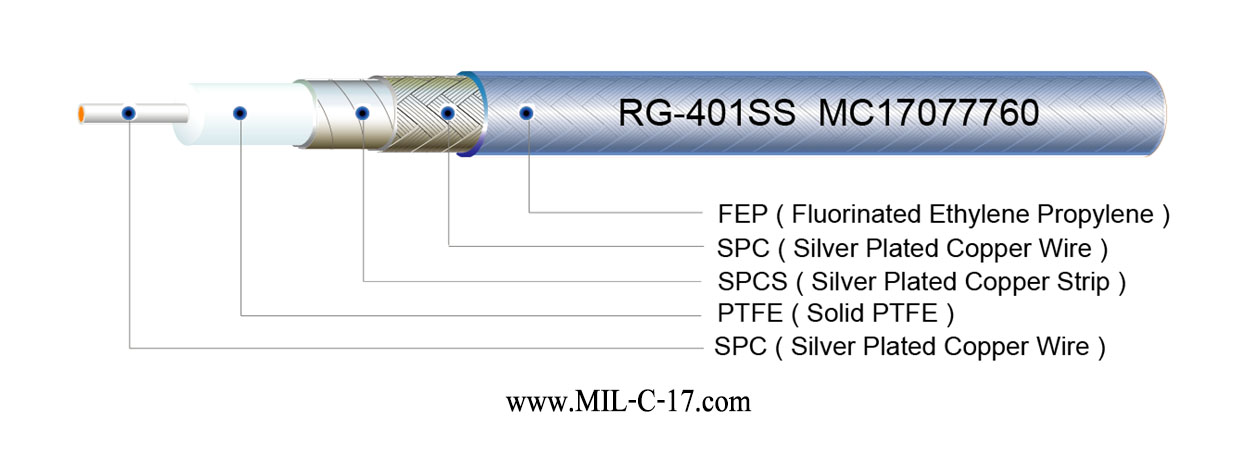 RG-401SS Microwave Cable for 18.0GHz