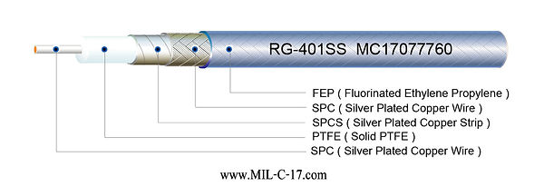 RG-401SS Microwave Cable for Replacement of SS401, Tflex-401, Multibend 401 Cable