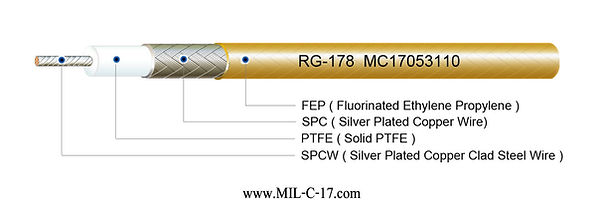 M17/93-RG178 Low PIM RG-178 Single Braid RF Flexible Coaxial Cable FEP Jacket