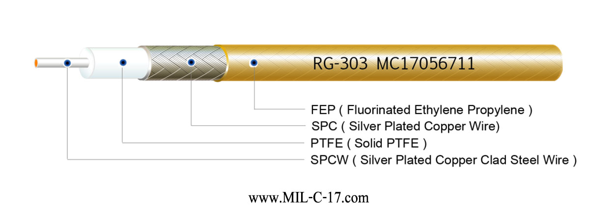 RG303 Low Coaxial Cable