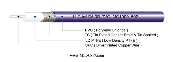 MLD5.0D PVC Low Loss Semi-Flexible ( Hand-Formable ) Coaxial Cable with PVC Jacket
