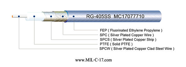 RG-405SS Microwave Cable for Replacement of SS405, Semflex SM 405, Tflex-405, Multibend 405, Multiflex_86 Cable