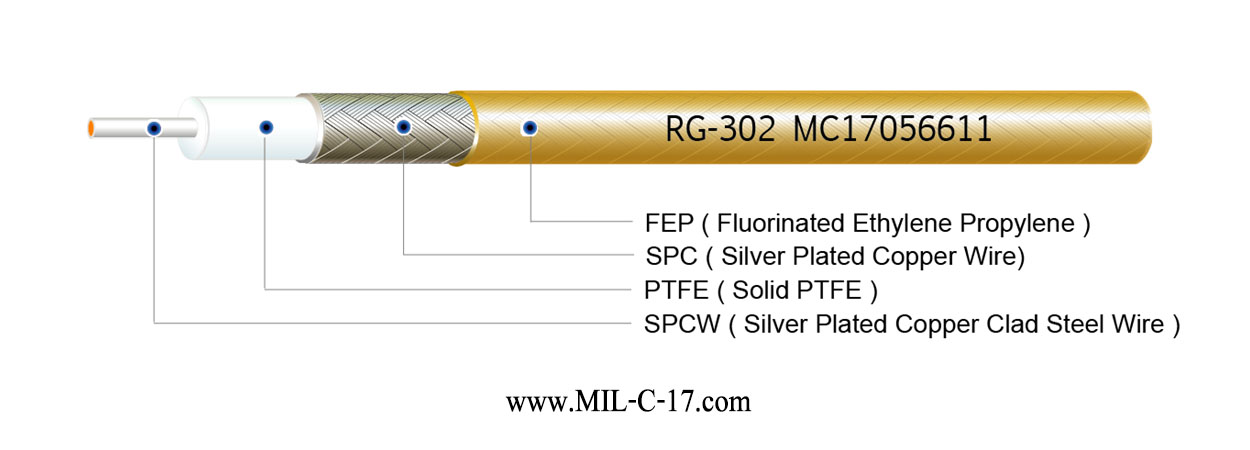M17/110-RG302 Coaxial Cable