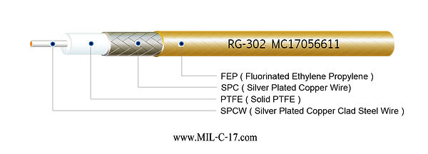 M17/110-RG302 Low PIM RG-302 Single Braid RF Flexible Coaxial Cable FEP Jacket