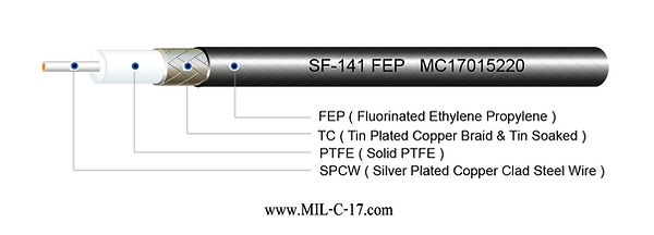 Low PIM SF-141 FEP Semi-Flexible ( Hand-Formable ) Coaxial Cable with FEP Jacket, SF141 FEP