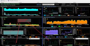 Screenshot from the SentryOne dashboard