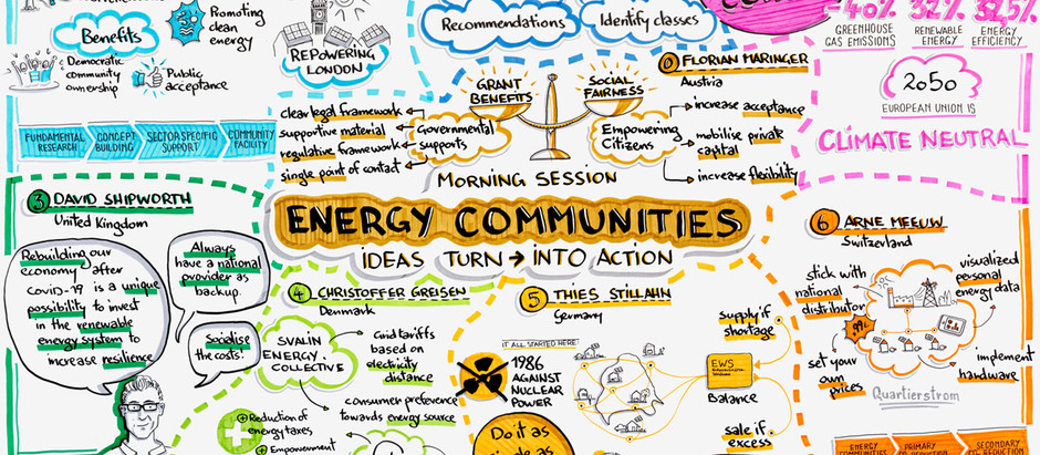 Energy Communities: Orchestrating the EU-wide Energy Transition at the citizen and the local level