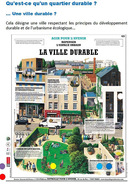 Ville durable 2.jpg