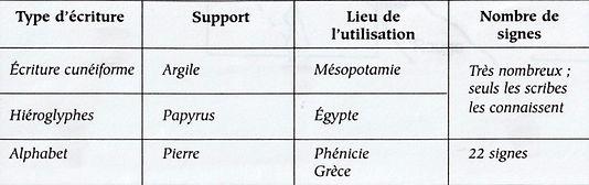 1-ecriture.jpg